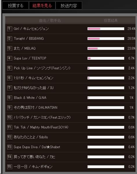 downloadkfh